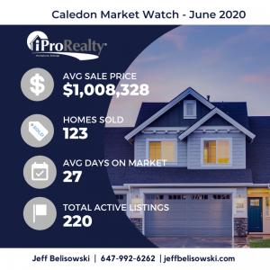 iPro - Jeff Belisowski - Stats - June 2020 - Caledon